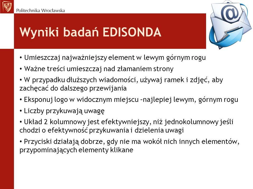 Wyniki badań EDISONDA Umieszczaj najważniejszy element w lewym górnym rogu Ważne treści umieszczaj nad złamaniem strony W przypadku dłuższych wiadomoś