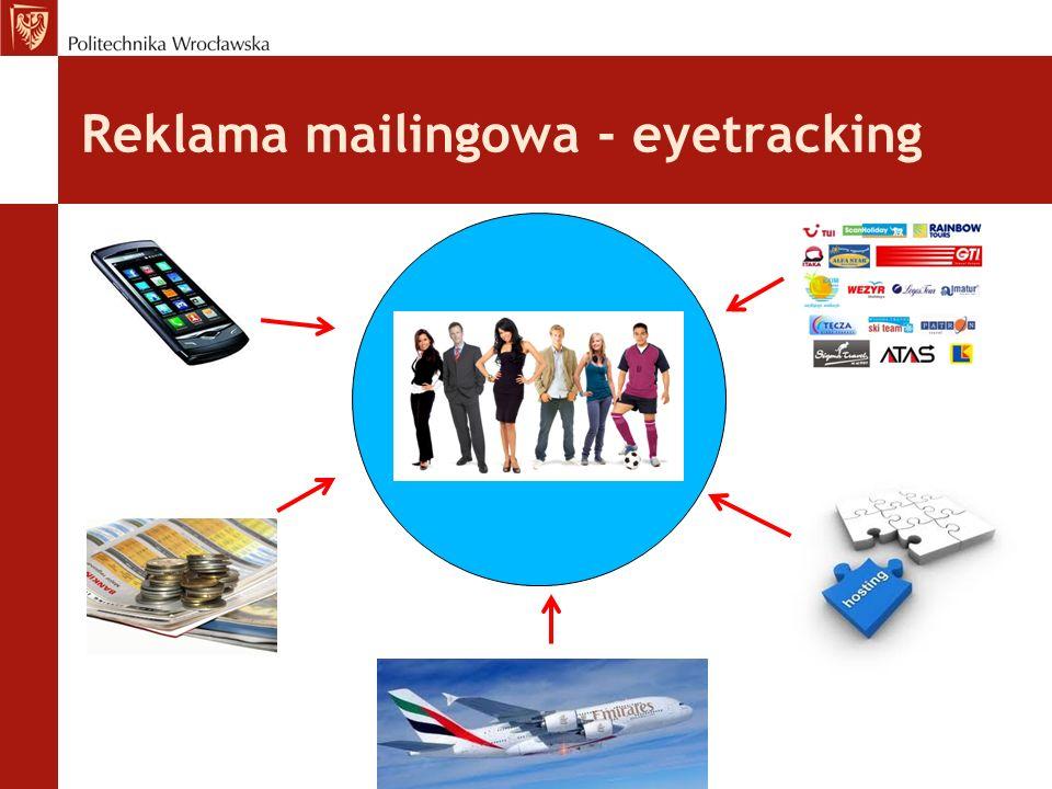 Wyniki badania GetResponse Poziom zaawansowania email marketingu wg branż