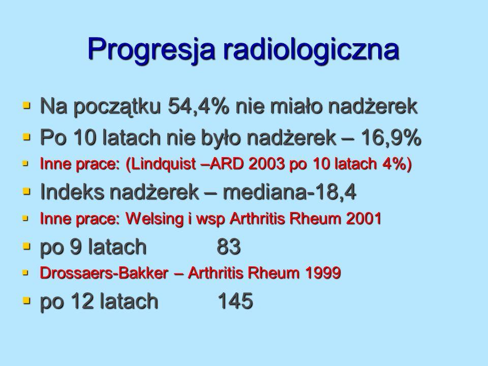 Progresja radiologiczna Na początku 54,4% nie miało nadżerek Na początku 54,4% nie miało nadżerek Po 10 latach nie było nadżerek – 16,9% Po 10 latach