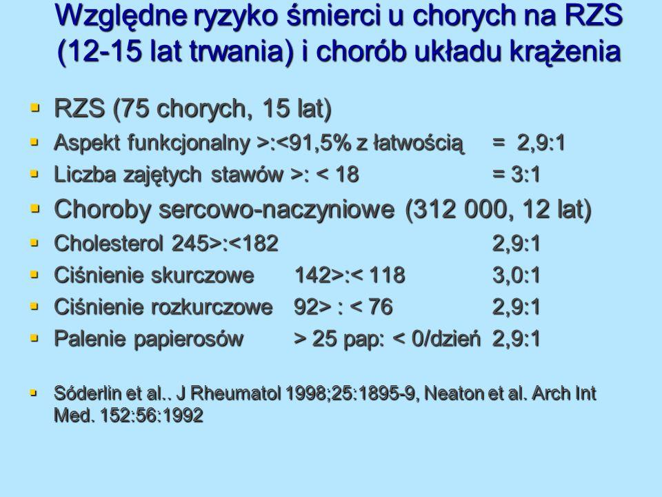 Względne ryzyko śmierci u chorych na RZS (12-15 lat trwania) i chorób układu krążenia RZS (75 chorych, 15 lat) RZS (75 chorych, 15 lat) Aspekt funkcjo