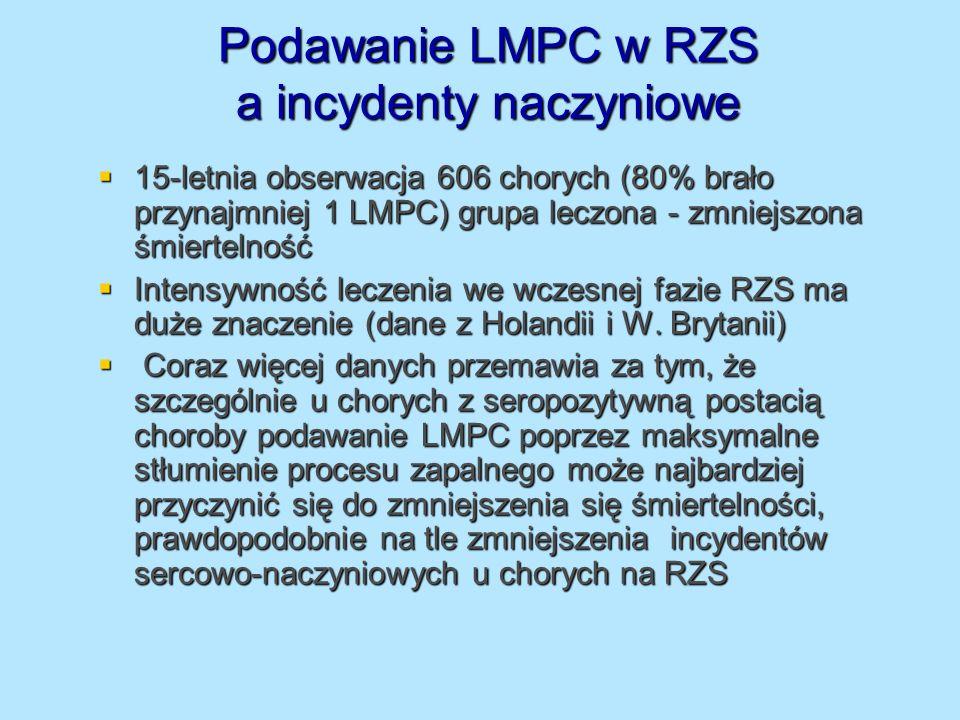 Podawanie LMPC w RZS a incydenty naczyniowe 15-letnia obserwacja 606 chorych (80% brało przynajmniej 1 LMPC) grupa leczona - zmniejszona śmiertelność
