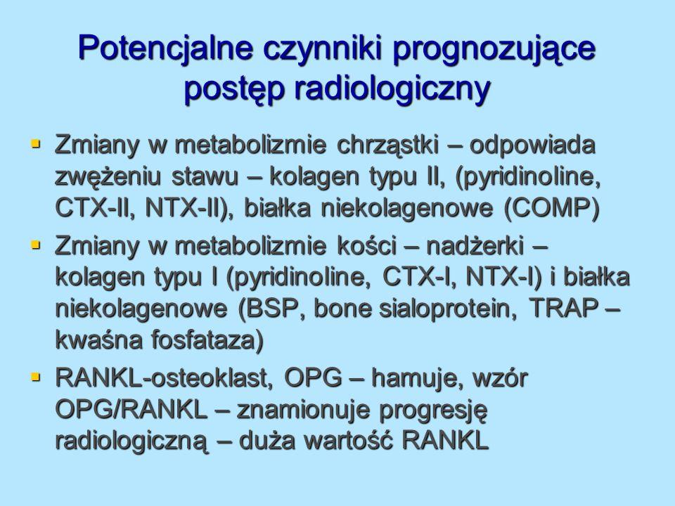 Użyteczność markerów dla oceny progresji radiologicznej (1) CTX-I nie okazał się być prognostyczny dla uszkodzenia stawów CTX-I nie okazał się być prognostyczny dla uszkodzenia stawów CTX-II (chrząstkowy) – wprawdzie stężenie znalazło odniesienie do progresji radiologicznej, ale nie wobec wartości indywidualnych, ale dla całej grupy badanej CTX-II (chrząstkowy) – wprawdzie stężenie znalazło odniesienie do progresji radiologicznej, ale nie wobec wartości indywidualnych, ale dla całej grupy badanej Subanaliza wobec zmian o typie zwężenia czy nadżerek nie wykazała zależności wobec tych biomarkerów Subanaliza wobec zmian o typie zwężenia czy nadżerek nie wykazała zależności wobec tych biomarkerów