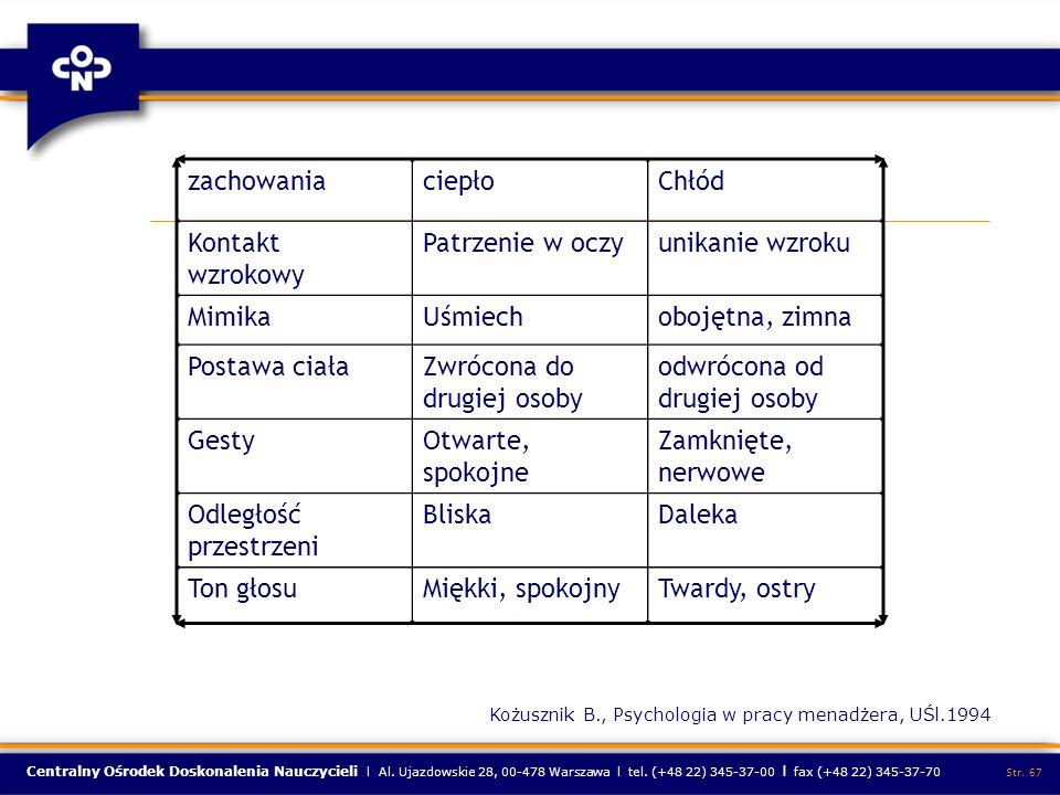 Centralny Ośrodek Doskonalenia Nauczycieli l Al. Ujazdowskie 28, 00-478 Warszawa l tel. (+48 22) 345-37-00 l fax (+48 22) 345-37-70 Str. 67 zachowania