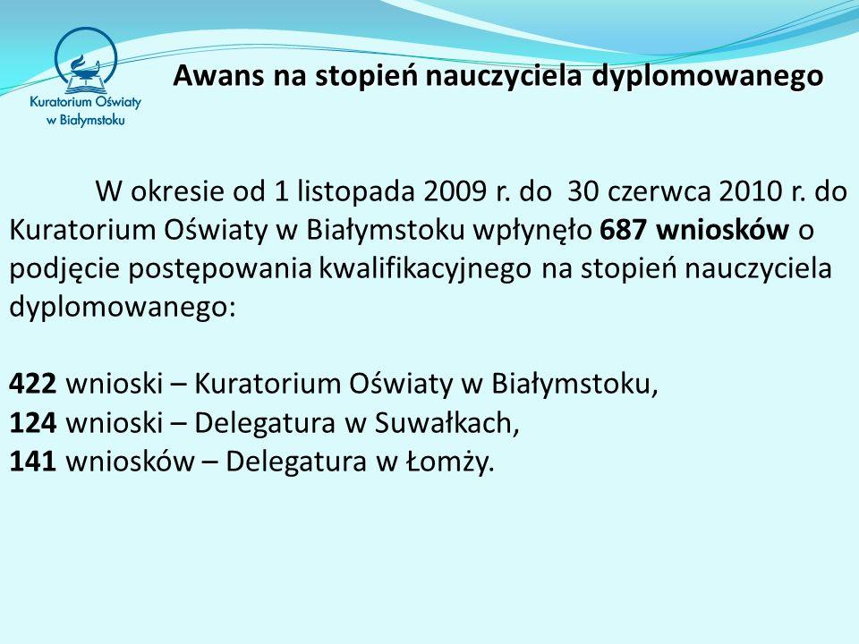 Awans na stopień nauczyciela dyplomowanego W okresie od 1 listopada 2009 r. do 30 czerwca 2010 r. do Kuratorium Oświaty w Białymstoku wpłynęło 687 wni