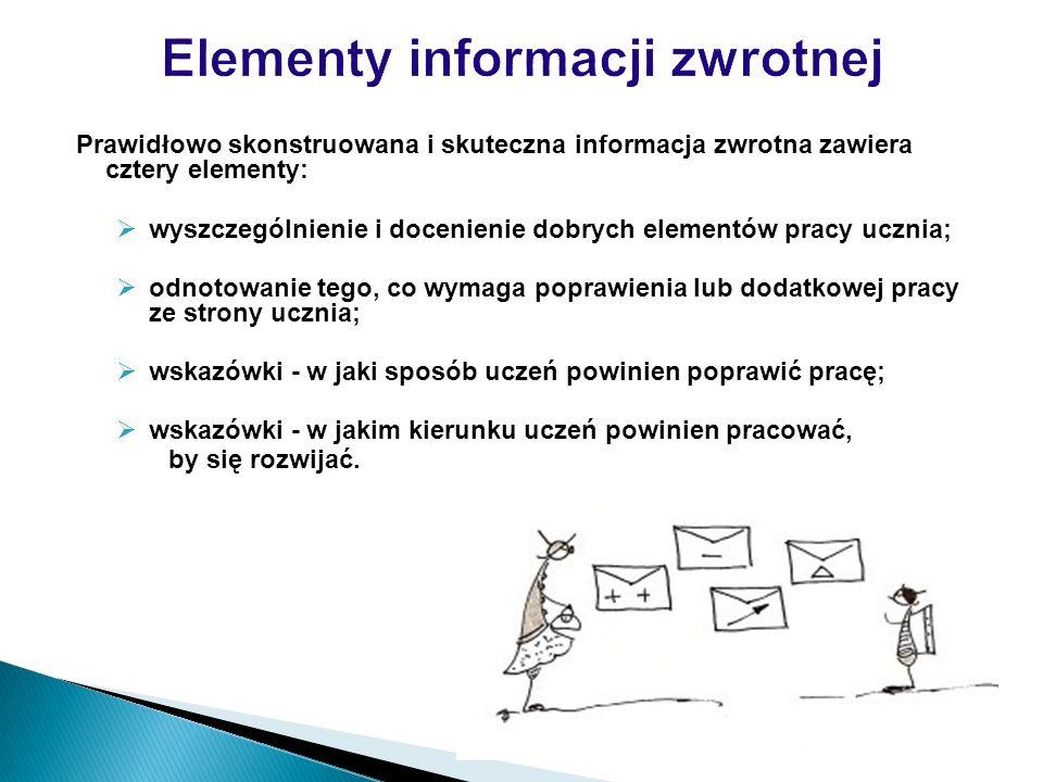 Prawidłowo skonstruowana i skuteczna informacja zwrotna zawiera cztery elementy: wyszczególnienie i docenienie dobrych elementów pracy ucznia; odnotow