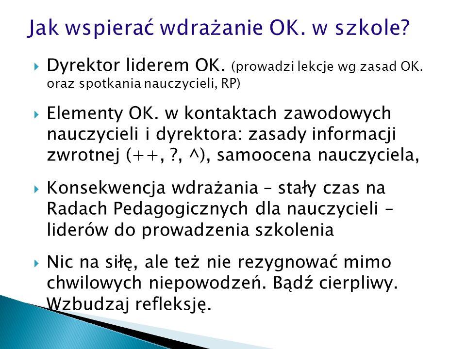 Dyrektor liderem OK. (prowadzi lekcje wg zasad OK. oraz spotkania nauczycieli, RP) Elementy OK. w kontaktach zawodowych nauczycieli i dyrektora: zasad