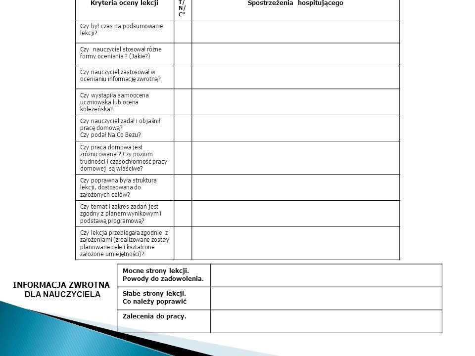Kryteria oceny lekcji T/ N/ C* Spostrzeżenia hospitującego Czy był czas na podsumowanie lekcji? Czy nauczyciel stosował r ó żne formy oceniania ? (Jak