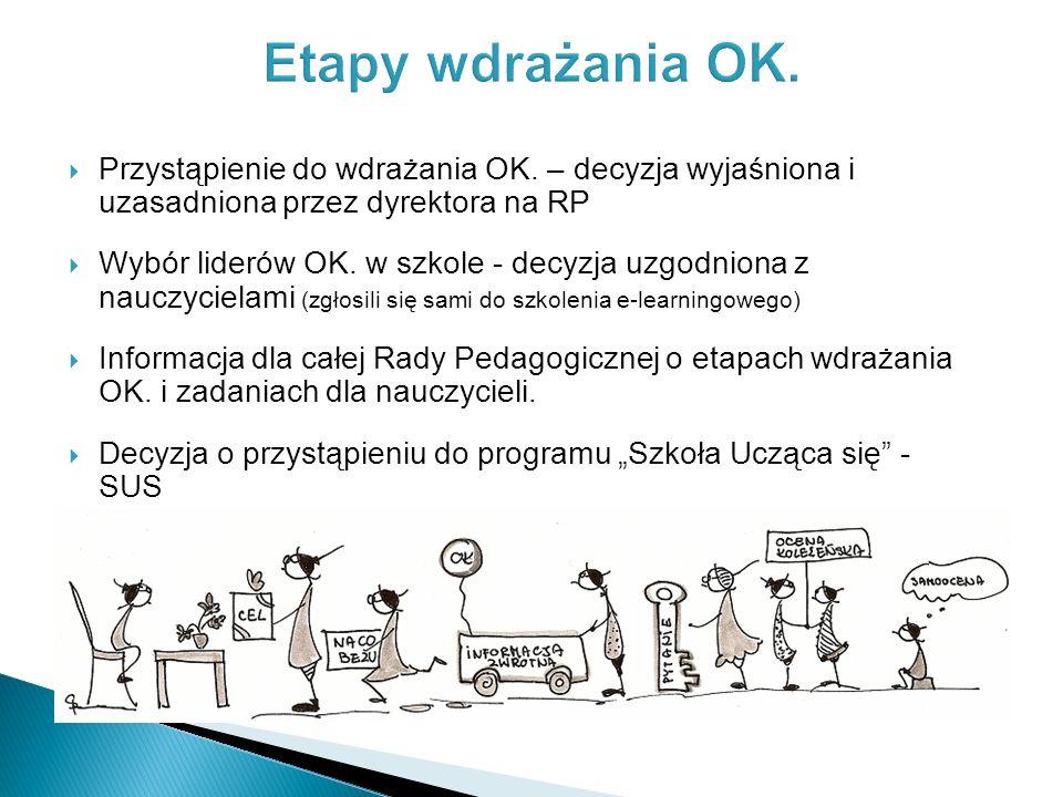 Przystąpienie do wdrażania OK. – decyzja wyjaśniona i uzasadniona przez dyrektora na RP Wybór liderów OK. w szkole - decyzja uzgodniona z nauczycielam