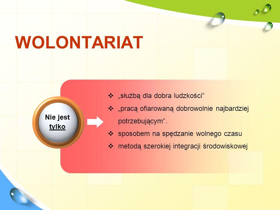 Motywy wolontariuszy Co motywuje ludzi do pomocy bliźnim.