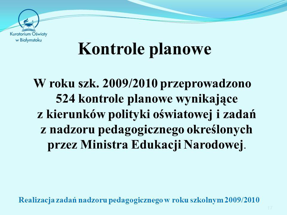 17 Kontrole planowe W roku szk.