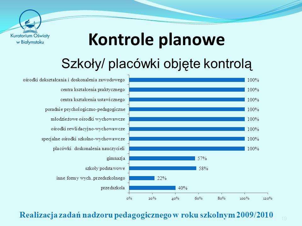 19 Kontrole planowe Szkoły/ placówki objęte kontrolą Realizacja zadań nadzoru pedagogicznego w roku szkolnym 2009/2010
