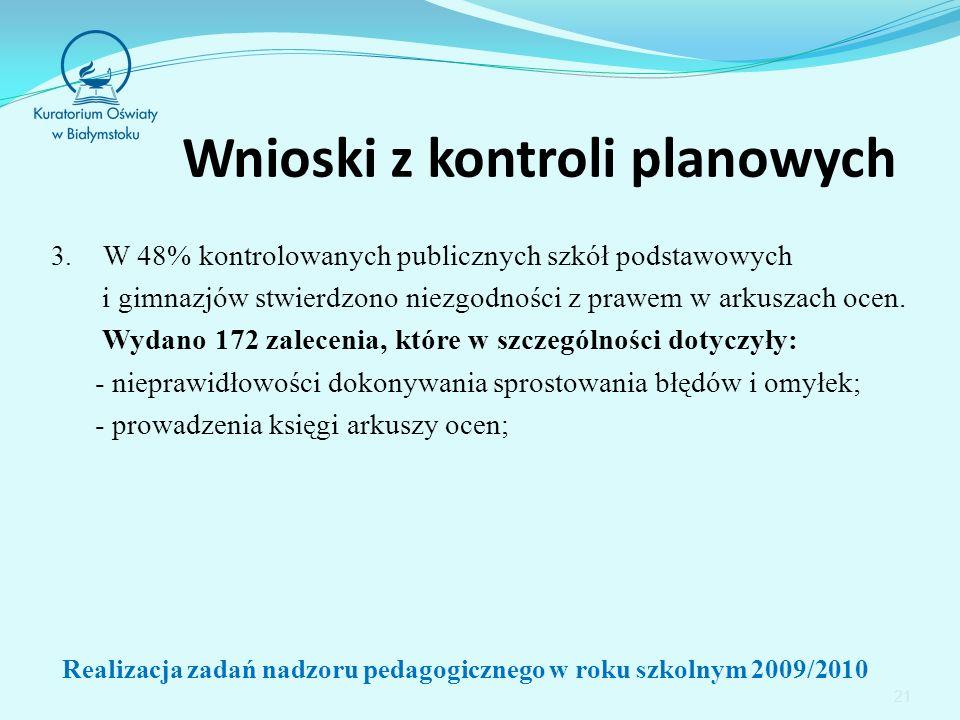 21 Wnioski z kontroli planowych 3.