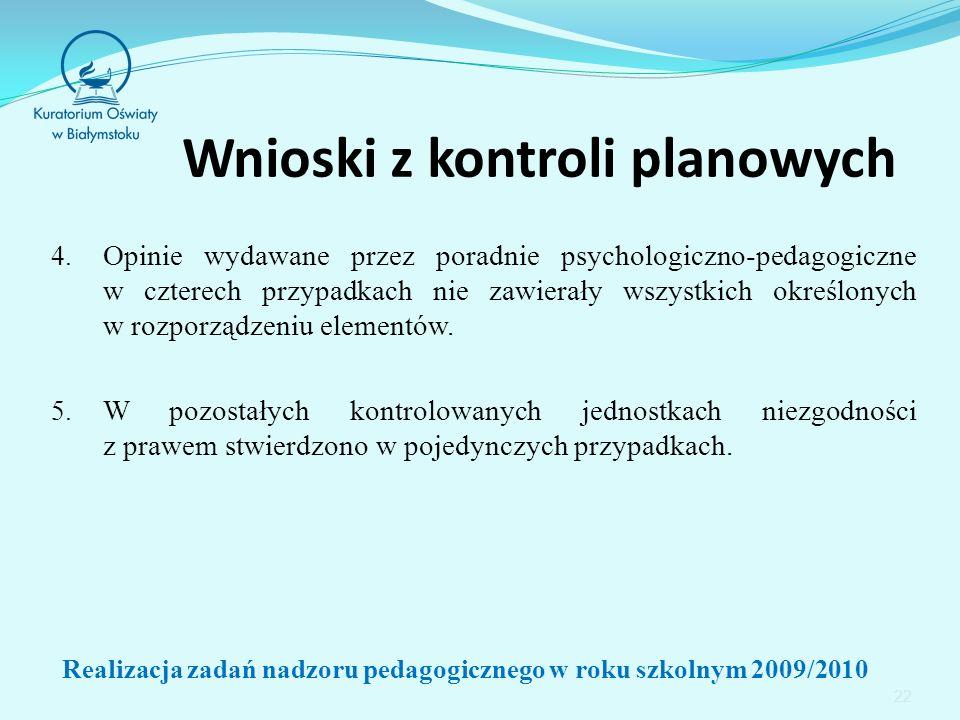 22 Wnioski z kontroli planowych 4.