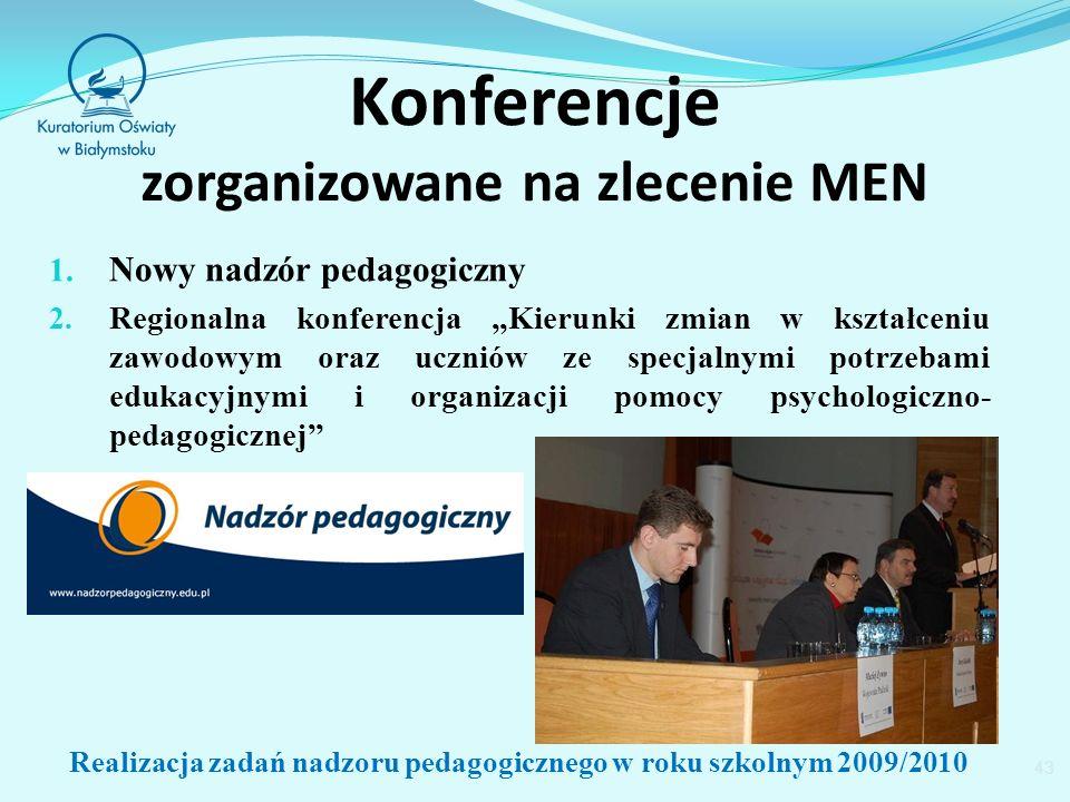 Konferencje zorganizowane na zlecenie MEN 1. Nowy nadzór pedagogiczny 2.
