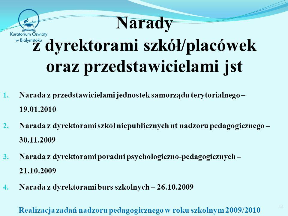 Narady z dyrektorami szkół/placówek oraz przedstawicielami jst 1.