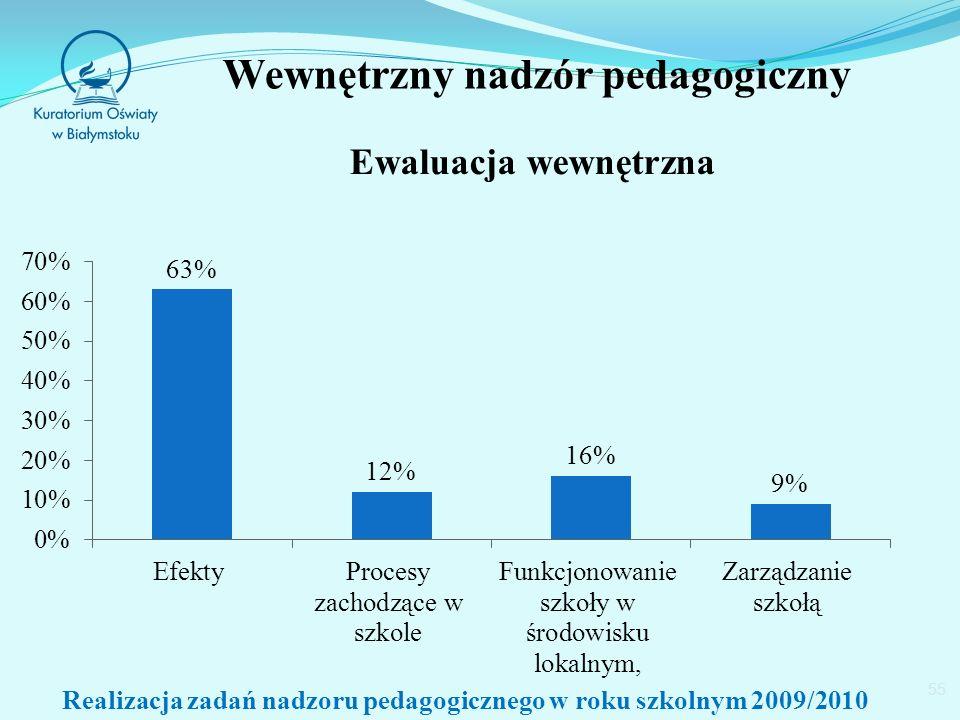Wewnętrzny nadzór pedagogiczny Ewaluacja wewnętrzna 55 Realizacja zadań nadzoru pedagogicznego w roku szkolnym 2009/2010