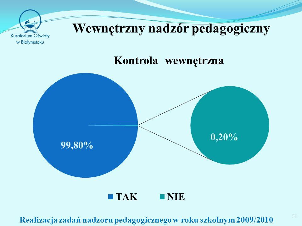 Wewnętrzny nadzór pedagogiczny Kontrola wewnętrzna 56 Realizacja zadań nadzoru pedagogicznego w roku szkolnym 2009/2010