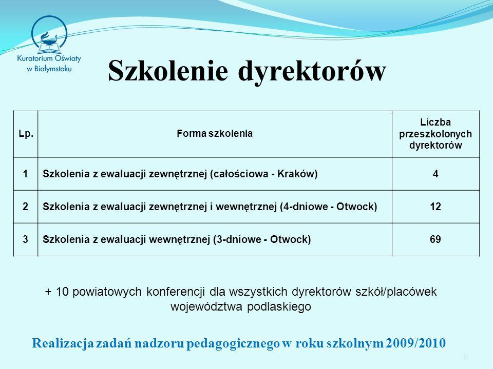 Wewnętrzny nadzór pedagogiczny Kontrola wewnętrzna 57 Realizacja zadań nadzoru pedagogicznego w roku szkolnym 2009/2010