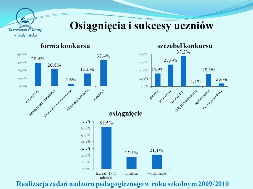Osiągnięcia i sukcesy uczniów 61 Realizacja zadań nadzoru pedagogicznego w roku szkolnym 2009/2010
