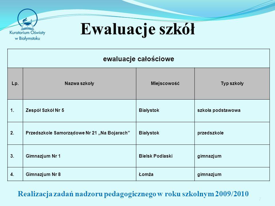 Wewnętrzny nadzór pedagogiczny Wspomaganie wewnętrzne 58 Realizacja zadań nadzoru pedagogicznego w roku szkolnym 2009/2010
