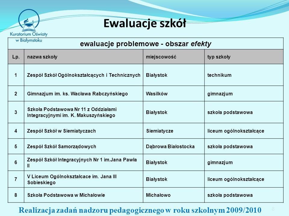 8 Ewaluacje szkół ewaluacje problemowe - obszar efekty Lp.nazwa szkołymiejscowośćtyp szkoły 1Zespół Szkół Ogólnokształcących i TechnicznychBiałystoktechnikum 2Gimnazjum im.