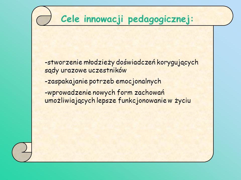 Cele innowacji pedagogicznej: -stworzenie młodzieży doświadczeń korygujących sądy urazowe uczestników -zaspakajanie potrzeb emocjonalnych -wprowadzeni