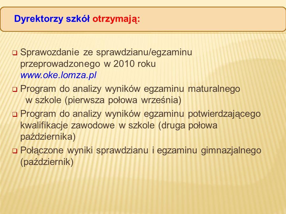 Sprawozdanie ze sprawdzianu/egzaminu przeprowadzonego w 2010 roku www.oke.lomza.pl Program do analizy wyników egzaminu maturalnego w szkole (pierwsza połowa września) Program do analizy wyników egzaminu potwierdzającego kwalifikacje zawodowe w szkole (druga połowa października) Połączone wyniki sprawdzianu i egzaminu gimnazjalnego (październik) Dyrektorzy szkół otrzymają: