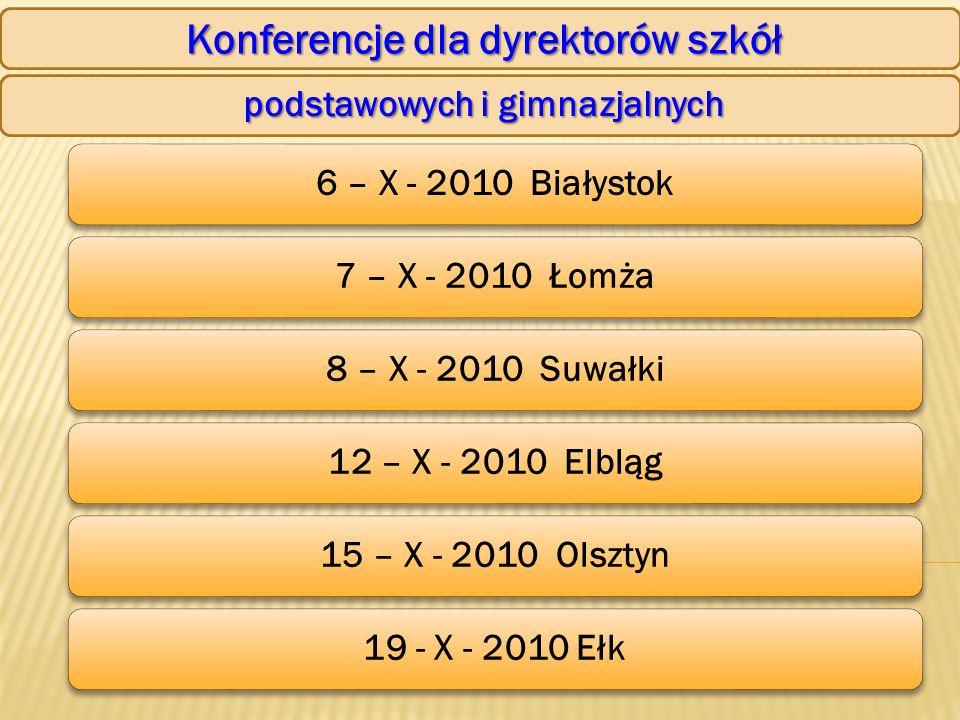 Konferencje dla dyrektorów szkół podstawowych i gimnazjalnych 6 – X - 2010 Białystok7 – X - 2010 Łomża8 – X - 2010 Suwałki12 – X - 2010 Elbląg15 – X - 2010 Olsztyn19 - X - 2010 Ełk