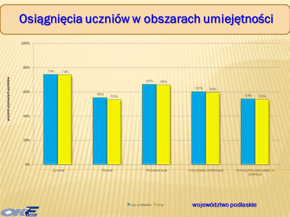 Zapowiadamy zorganizowanie konferencji dla nauczycieli języka polskiego, matematyki, języków obcych Zapraszamy