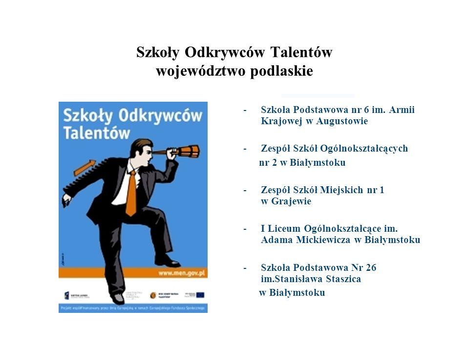 Szkoły Odkrywców Talentów województwo podlaskie -Szkoła Podstawowa nr 6 im.