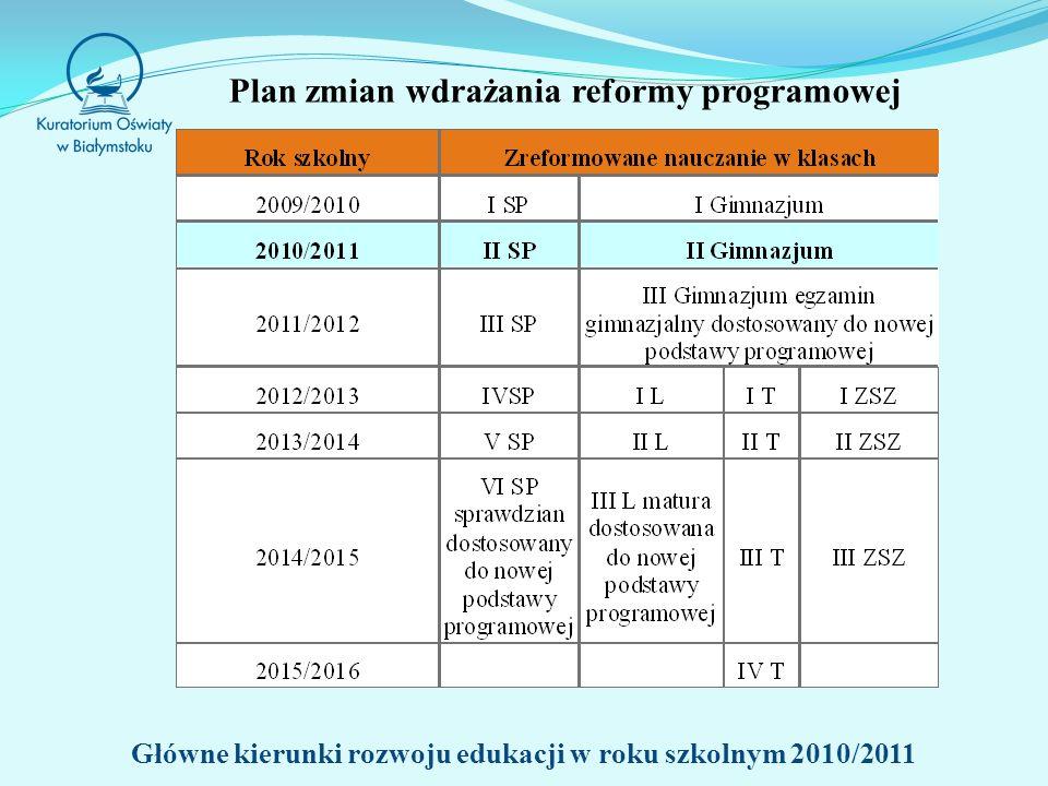 Plan zmian wdrażania reformy programowej Główne kierunki rozwoju edukacji w roku szkolnym 2010/2011