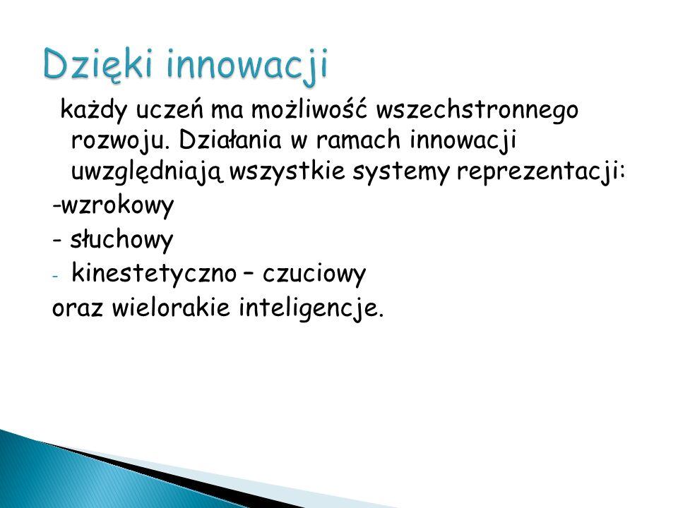 każdy uczeń ma możliwość wszechstronnego rozwoju. Działania w ramach innowacji uwzględniają wszystkie systemy reprezentacji: -wzrokowy - słuchowy - ki