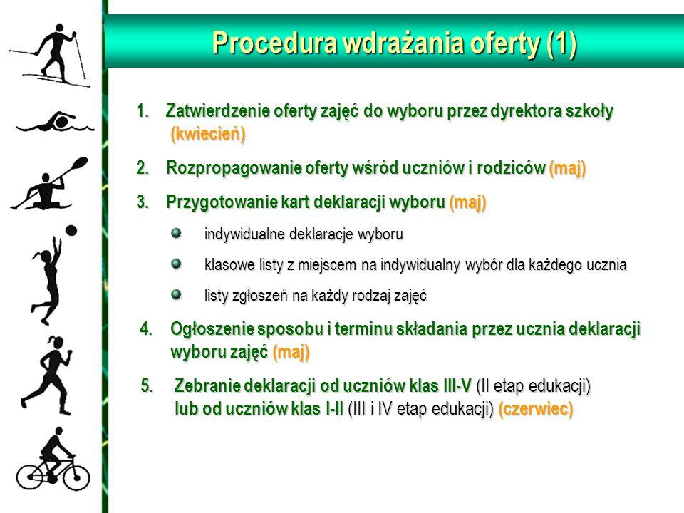 Procedura wdrażania oferty (1) 1. Zatwierdzenie oferty zajęć do wyboru przez dyrektora szkoły (kwiecień) 2. Rozpropagowanie oferty wśród uczniów i rod