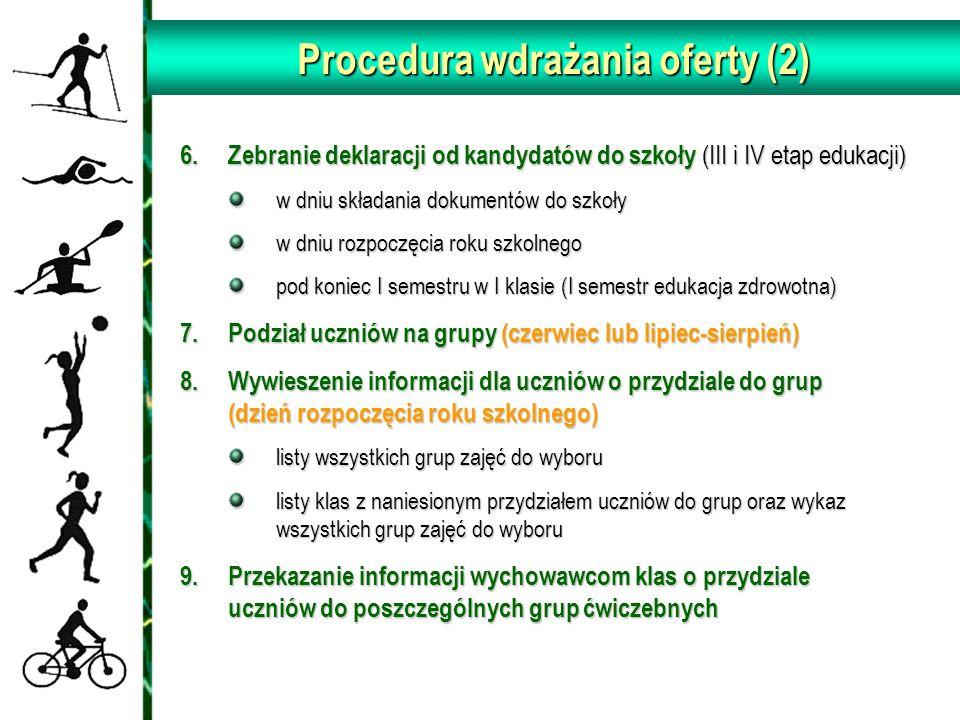 Procedura wdrażania oferty (2) 6.Zebranie deklaracji od kandydatów do szkoły (III i IV etap edukacji) w dniu składania dokumentów do szkoły w dniu roz