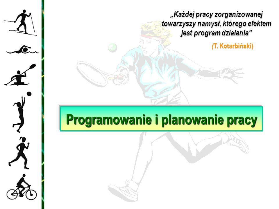 Programowanie i planowanie pracy Każdej pracy zorganizowanej towarzyszy namysł, którego efektem jest program działania ( T. Kotarbiński) ( T. Kotarbiń