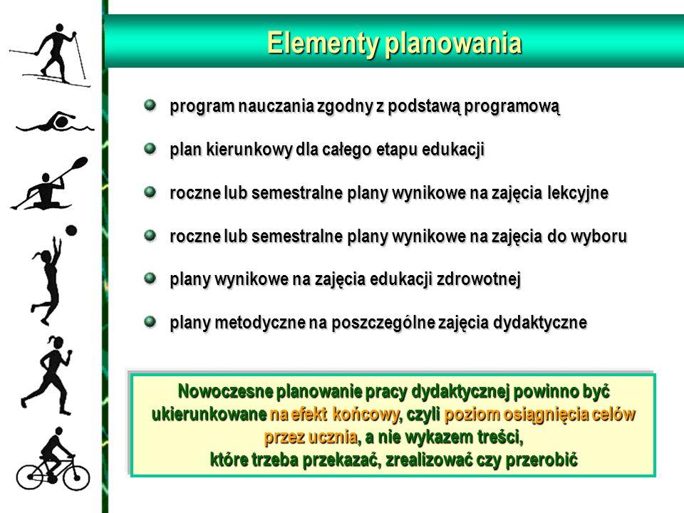 Elementy planowania program nauczania zgodny z podstawą programową program nauczania zgodny z podstawą programową plan kierunkowy dla całego etapu edu
