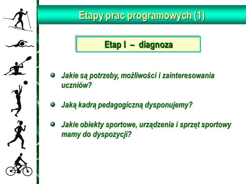 Etapy prac programowych (1) Jakie są potrzeby, możliwości i zainteresowania uczniów? Jakie są potrzeby, możliwości i zainteresowania uczniów? Jaką kad