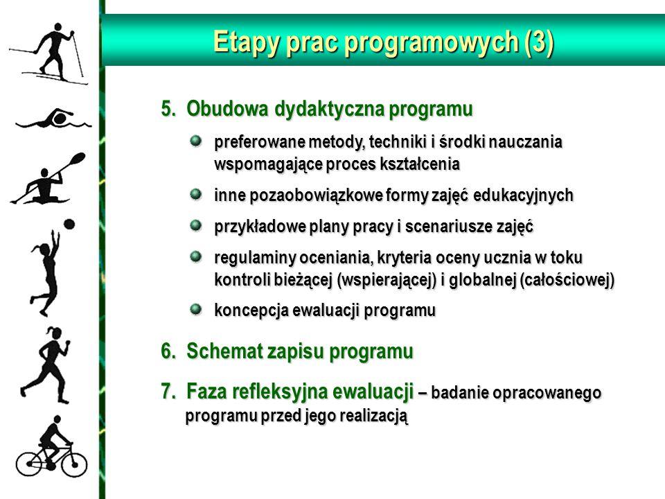 Etapy prac programowych (3) 5. Obudowa dydaktyczna programu 5. Obudowa dydaktyczna programu preferowane metody, techniki i środki nauczania wspomagają