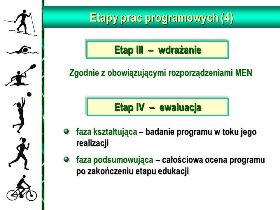 Etapy prac programowych (4) Etap IV – ewaluacja faza kształtująca – badanie programu w toku jego realizacji faza kształtująca – badanie programu w tok