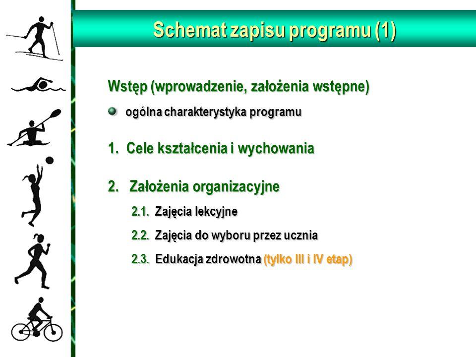 Schemat zapisu programu (1) Wstęp (wprowadzenie, założenia wstępne) ogólna charakterystyka programu 1. Cele kształcenia i wychowania 2. Założenia orga