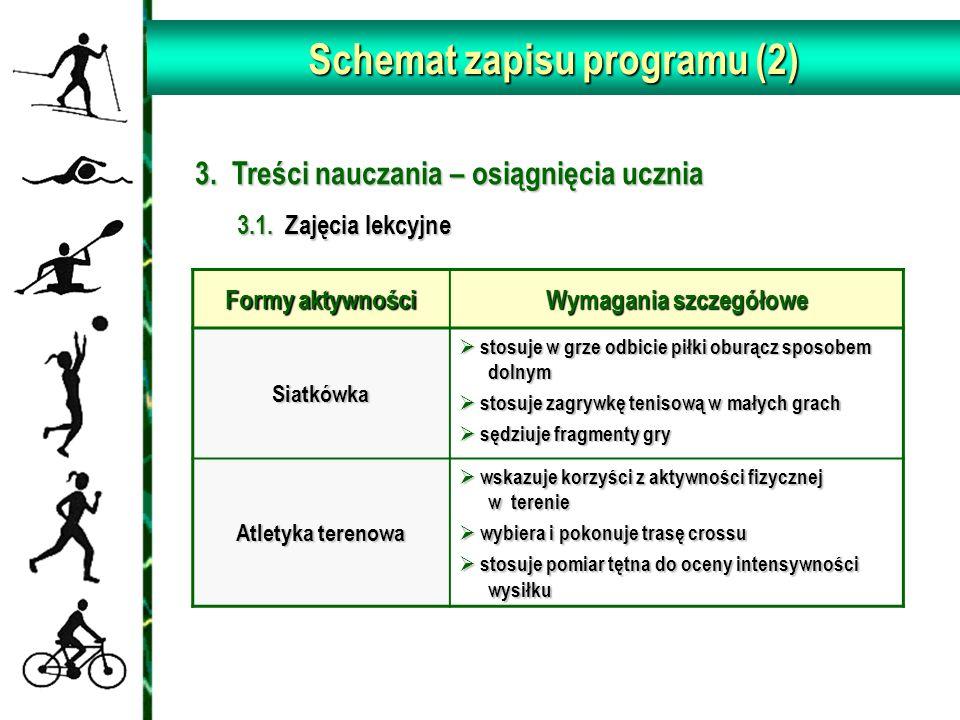 Schemat zapisu programu (2) 3. Treści nauczania – osiągnięcia ucznia 3.1. Zajęcia lekcyjne 3.1. Zajęcia lekcyjne Formy aktywności Wymagania szczegółow
