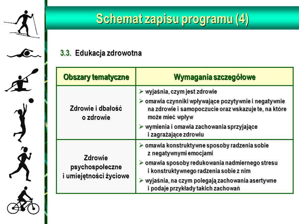Schemat zapisu programu (4) 3.3. Edukacja zdrowotna 3.3. Edukacja zdrowotna Obszary tematyczne Wymagania szczegółowe Zdrowie i dbałość o zdrowie wyjaś