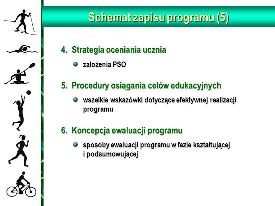 Schemat zapisu programu (5) 4. Strategia oceniania ucznia 4. Strategia oceniania ucznia założenia PSO 5. Procedury osiągania celów edukacyjnych 5. Pro