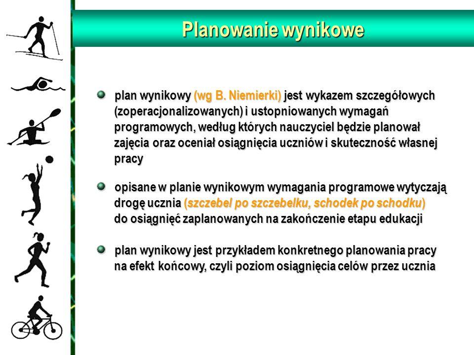 Planowanie wynikowe plan wynikowy (wg B. Niemierki) jest wykazem szczegółowych (zoperacjonalizowanych) i ustopniowanych wymagań programowych, według k