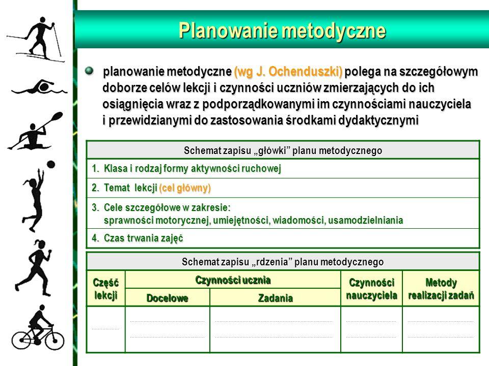 Planowanie metodyczne planowanie metodyczne (wg J. Ochenduszki) polega na szczegółowym doborze celów lekcji i czynności uczniów zmierzających do ich o