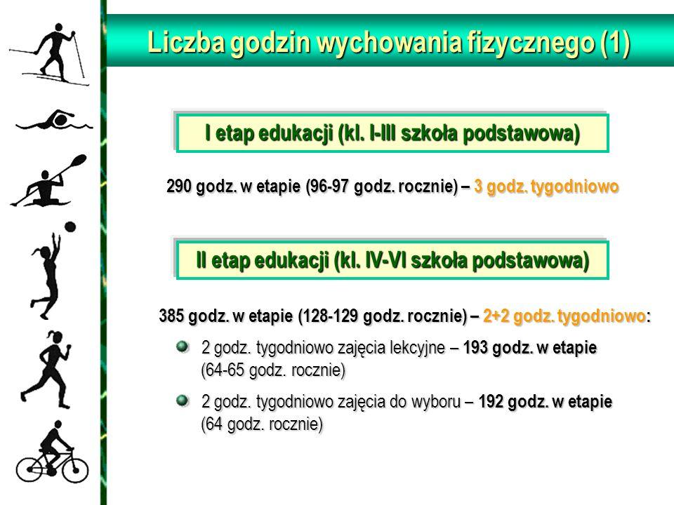 Liczba godzin wychowania fizycznego (1) I etap edukacji (kl. I-III szkoła podstawowa) 290 godz. w etapie (96-97 godz. rocznie) – 3 godz. tygodniowo II