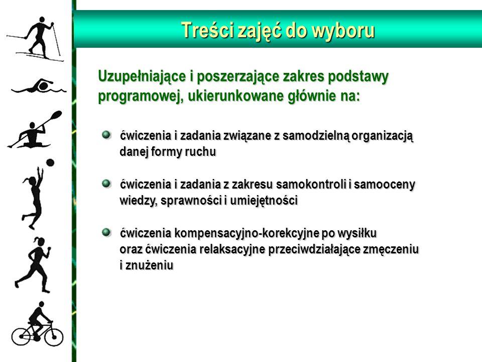 Treści zajęć do wyboru ćwiczenia i zadania związane z samodzielną organizacją danej formy ruchu ćwiczenia i zadania związane z samodzielną organizacją