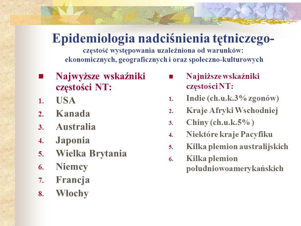 Epidemiologia nadciśnienia tętniczego- częstość występowania uzależniona od warunków: ekonomicznych, geograficznych i oraz społeczno-kulturowych Najwy