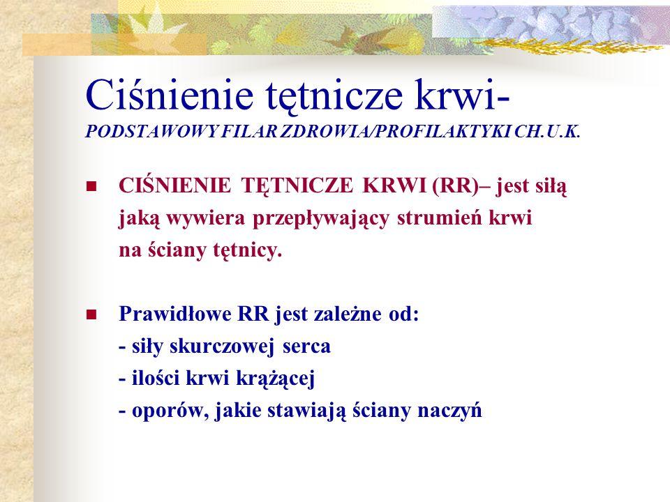 POMIAR CIŚNIENIA KRWI- RYS HISTORYCZNY J.I.