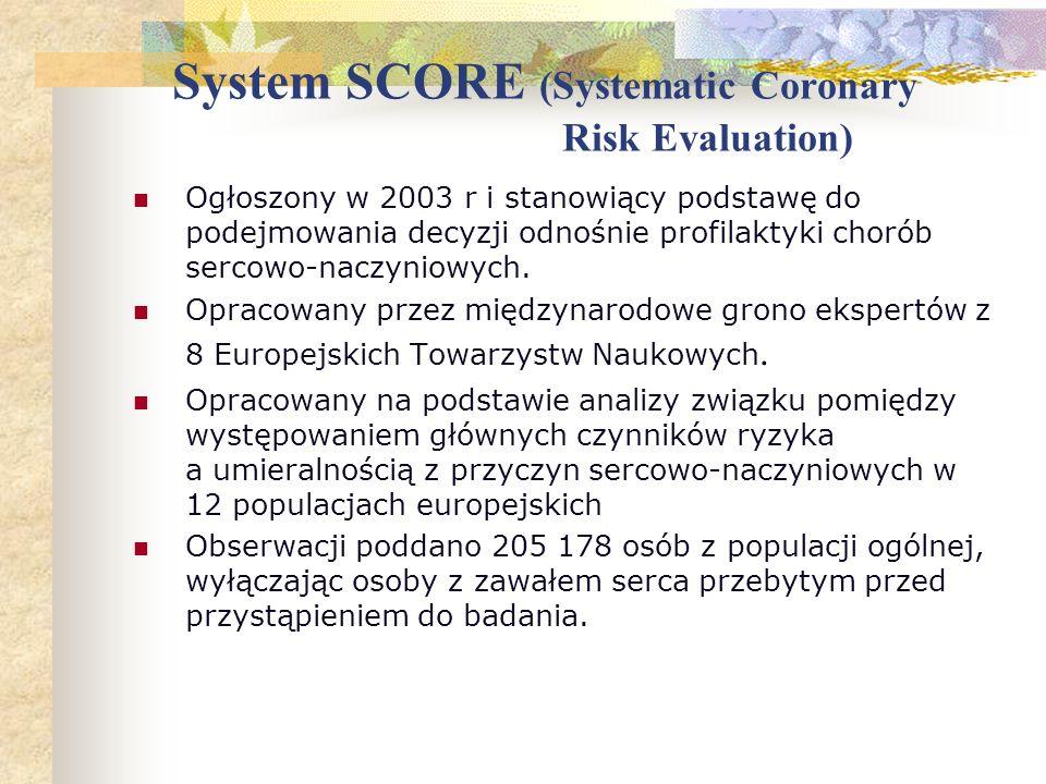 System SCORE (Systematic Coronary Risk Evaluation) Ogłoszony w 2003 r i stanowiący podstawę do podejmowania decyzji odnośnie profilaktyki chorób serco